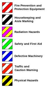 OSHA Barricade Tapes Colour Combinations