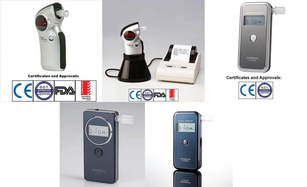 Breathalyzers Uses in Singapore